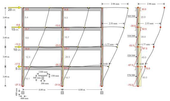 Multi-stiorey frame