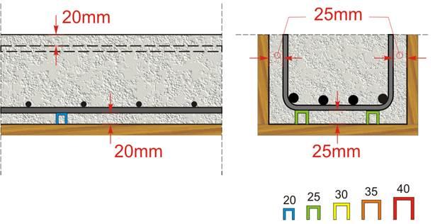 Volume Of Concrete Slab : Buildinghow gt products books volume c materials